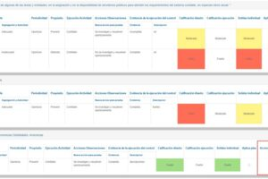 gestion-de-calidad-de-software