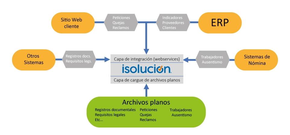 software-sistema-de-gestion-de-calidad