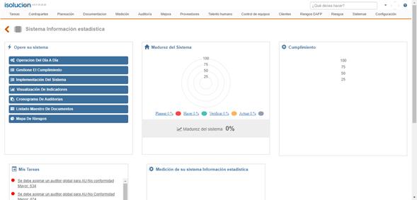 mipg-modelo-integrado-de-planeacion-y-control